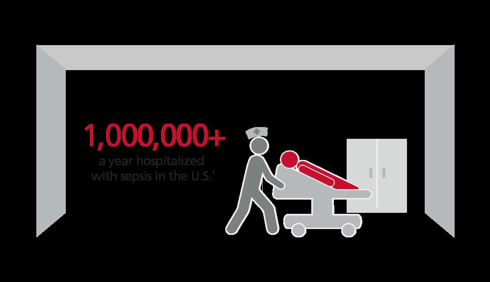 美国每年有100多万人因败血症住院